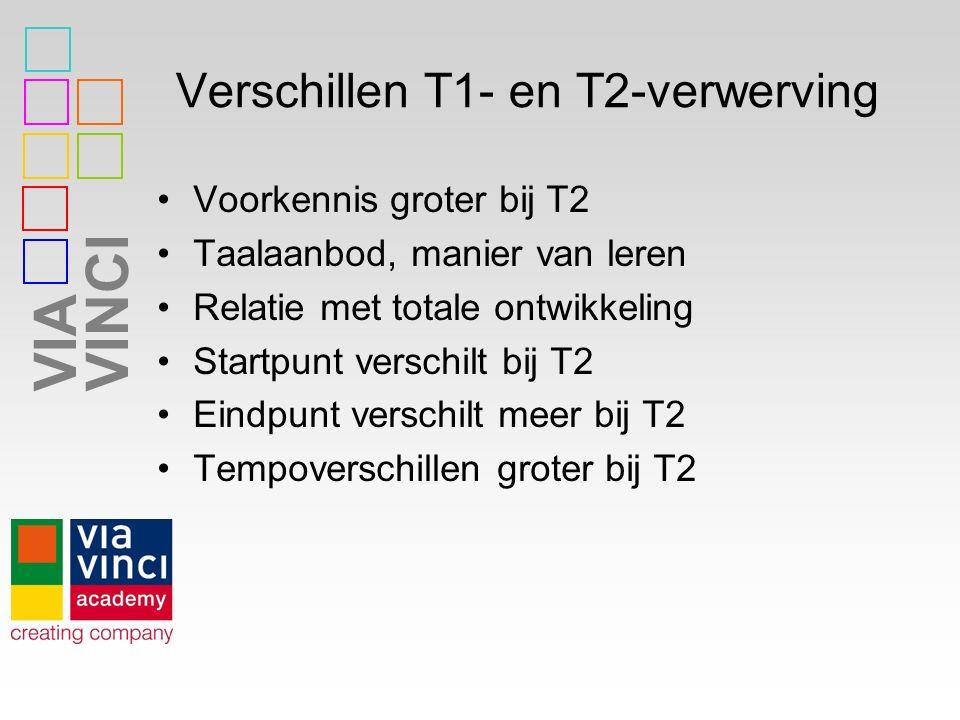 VIAVINCI Verschillen T1- en T2-verwerving Voorkennis groter bij T2 Taalaanbod, manier van leren Relatie met totale ontwikkeling Startpunt verschilt bij T2 Eindpunt verschilt meer bij T2 Tempoverschillen groter bij T2