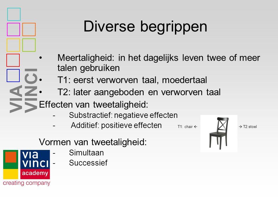 VIAVINCI Diverse begrippen Meertaligheid: in het dagelijks leven twee of meer talen gebruiken T1: eerst verworven taal, moedertaal T2: later aangeboden en verworven taal Effecten van tweetaligheid: -Substractief: negatieve effecten - Additief: positieve effecten T1: chair   T2:stoel Vormen van tweetaligheid: -Simultaan -Successief