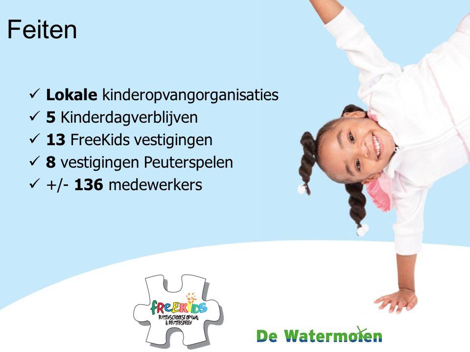Feiten Lokale kinderopvangorganisaties 5 Kinderdagverblijven 13 FreeKids vestigingen 8 vestigingen Peuterspelen +/- 136 medewerkers