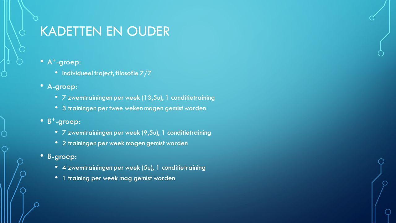 KADETTEN EN OUDER A + -groep: Individueel traject, filosofie 7/7 A-groep: 7 zwemtrainingen per week (13,5u), 1 conditietraining 3 trainingen per twee