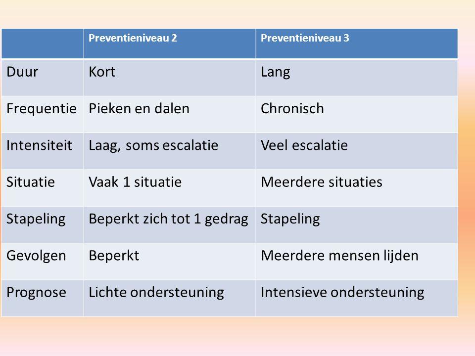 Interventie 3 Trainen Sociale Cognitie Geef veel uitleg!.
