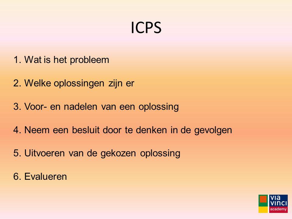 ICPS 1.Wat is het probleem 2.Welke oplossingen zijn er 3.Voor- en nadelen van een oplossing 4.Neem een besluit door te denken in de gevolgen 5.Uitvoer