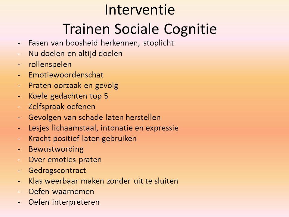 Interventie Trainen Sociale Cognitie -Fasen van boosheid herkennen, stoplicht -Nu doelen en altijd doelen -rollenspelen -Emotiewoordenschat -Praten oo
