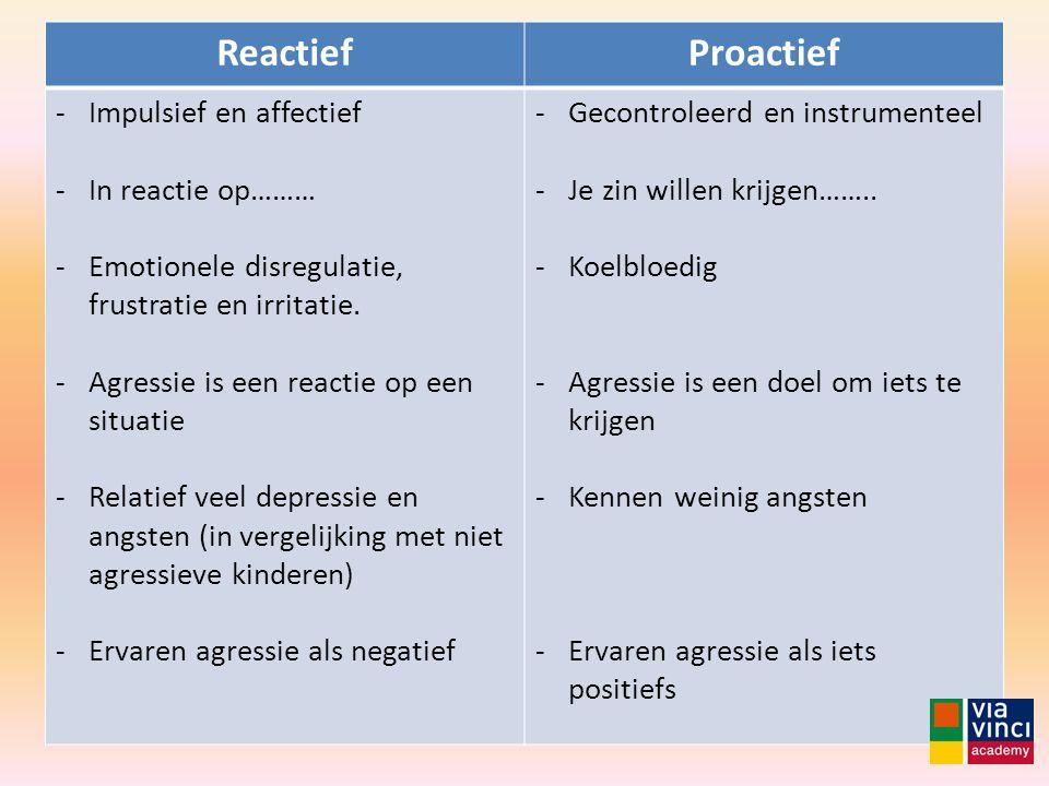 ReactiefProactief -Impulsief en affectief -In reactie op……… -Emotionele disregulatie, frustratie en irritatie. -Agressie is een reactie op een situati