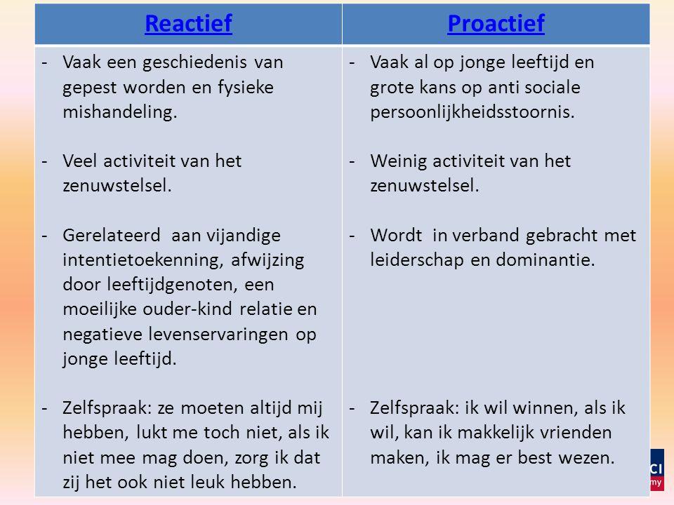 Ervaring met agressie 1.Bedenk twee praktijksituaties waarin reactieve dan wel proactieve agressieve agressie voorkwam.