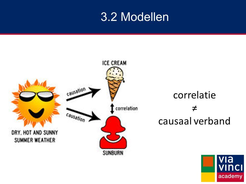 3.2 Modellen correlatie ≠ causaal verband