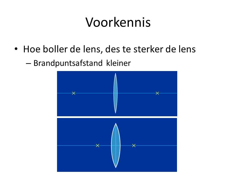 Voorkennis Hoe boller de lens, des te sterker de lens – Brandpuntsafstand kleiner