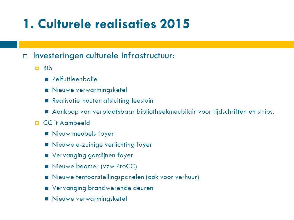 1. Culturele realisaties 2015  Investeringen culturele infrastructuur:  Bib Zelfuitleenbalie Nieuwe verwarmingsketel Realisatie houten afsluiting le