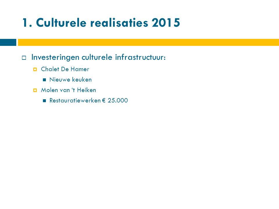 1. Culturele realisaties 2015  Investeringen culturele infrastructuur:  Chalet De Hamer Nieuwe keuken  Molen van 't Heiken Restauratiewerken € 25.0