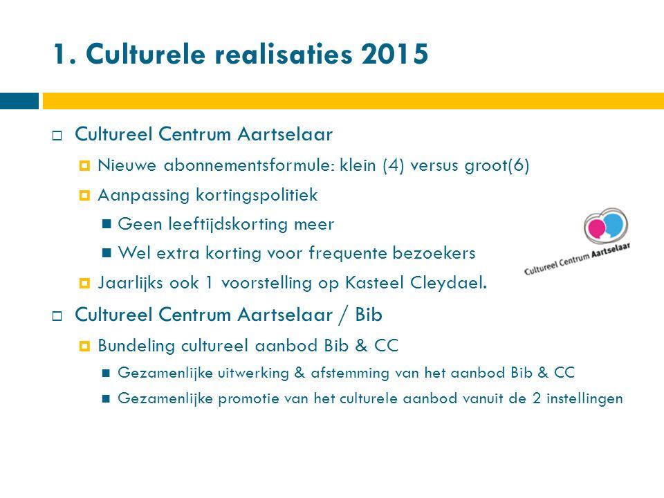 1. Culturele realisaties 2015  Cultureel Centrum Aartselaar  Nieuwe abonnementsformule: klein (4) versus groot(6)  Aanpassing kortingspolitiek Geen