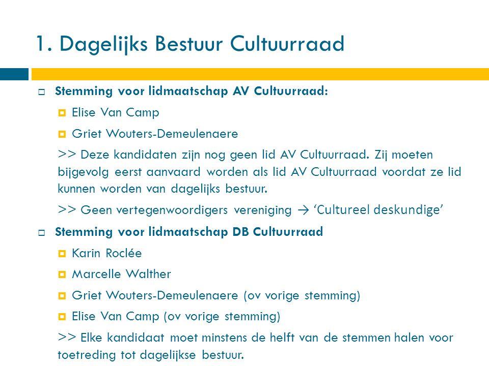 1. Dagelijks Bestuur Cultuurraad  Stemming voor lidmaatschap AV Cultuurraad:  Elise Van Camp  Griet Wouters-Demeulenaere >> Deze kandidaten zijn no