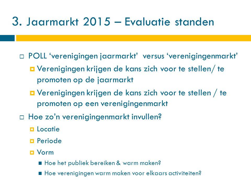 3. Jaarmarkt 2015 – Evaluatie standen  POLL 'verenigingen jaarmarkt' versus 'verenigingenmarkt'  Verenigingen krijgen de kans zich voor te stellen/