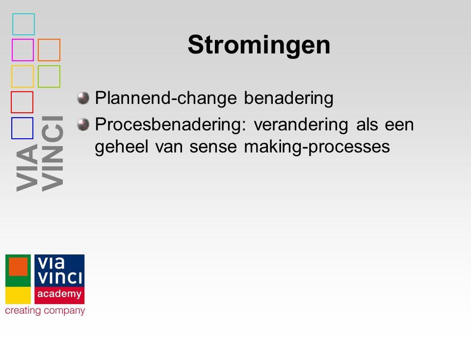 VIAVINCI Stromingen Plannend-change benadering Procesbenadering: verandering als een geheel van sense making-processes