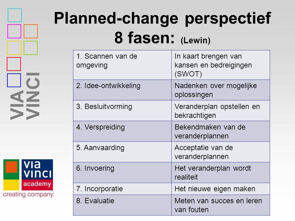 VIAVINCI Planned-change perspectief 8 fasen: (Lewin) 1. Scannen van de omgeving In kaart brengen van kansen en bedreigingen (SWOT) 2. Idee-ontwikkelin