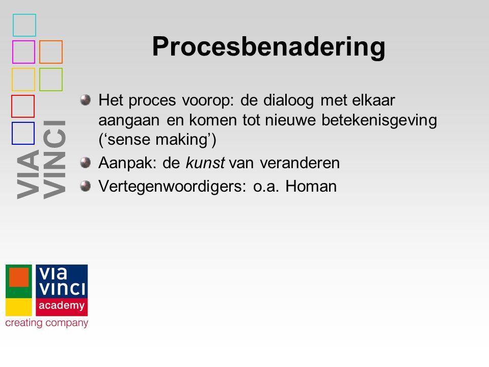 VIAVINCI Procesbenadering Het proces voorop: de dialoog met elkaar aangaan en komen tot nieuwe betekenisgeving ('sense making') Aanpak: de kunst van v