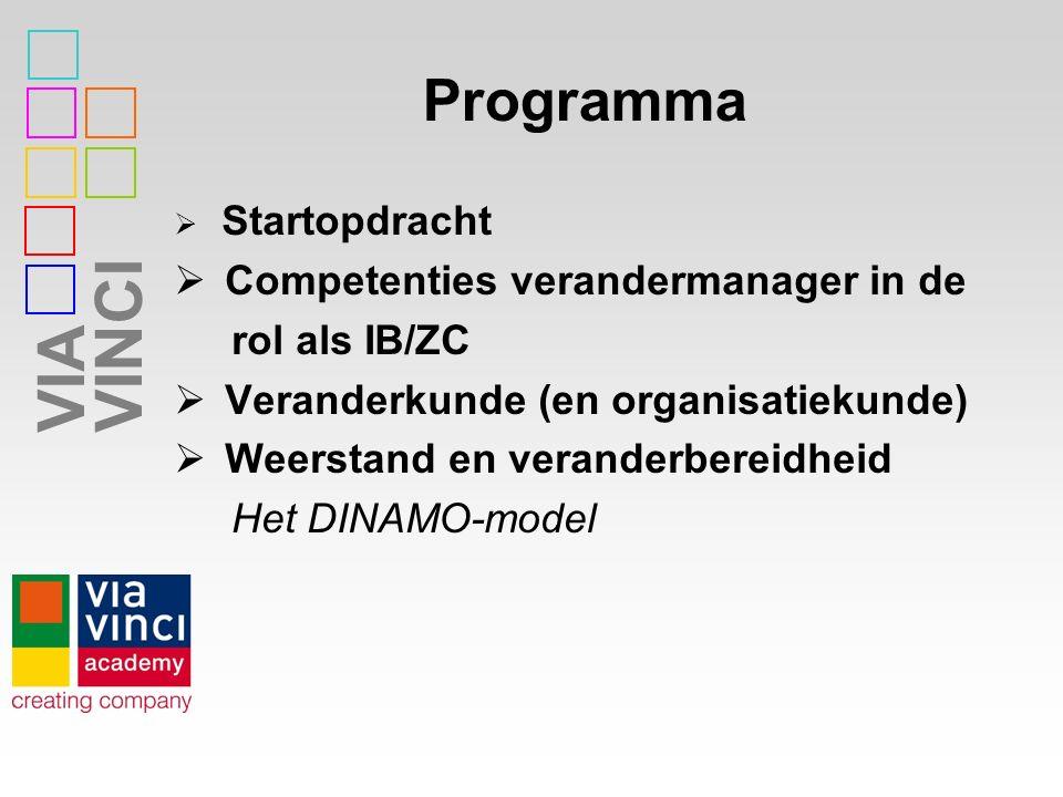 VIAVINCI Programma  Startopdracht  Competenties verandermanager in de rol als IB/ZC  Veranderkunde (en organisatiekunde)  Weerstand en veranderber