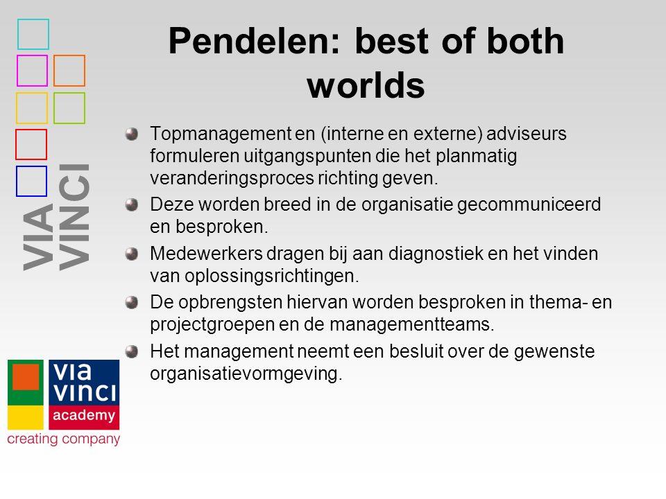 VIAVINCI Pendelen: best of both worlds Topmanagement en (interne en externe) adviseurs formuleren uitgangspunten die het planmatig veranderingsproces