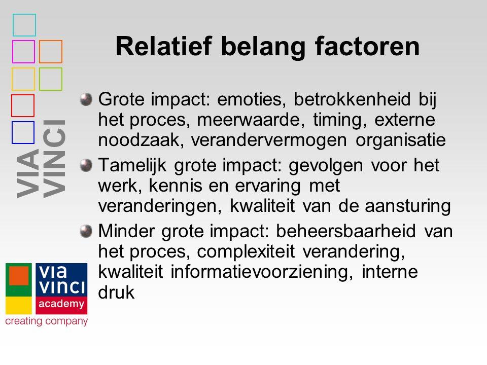 VIAVINCI Relatief belang factoren Grote impact: emoties, betrokkenheid bij het proces, meerwaarde, timing, externe noodzaak, verandervermogen organisa