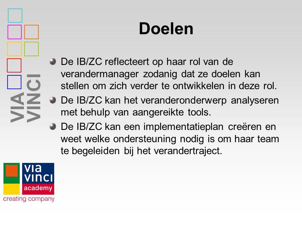 VIAVINCI Doelen De IB/ZC reflecteert op haar rol van de verandermanager zodanig dat ze doelen kan stellen om zich verder te ontwikkelen in deze rol. D