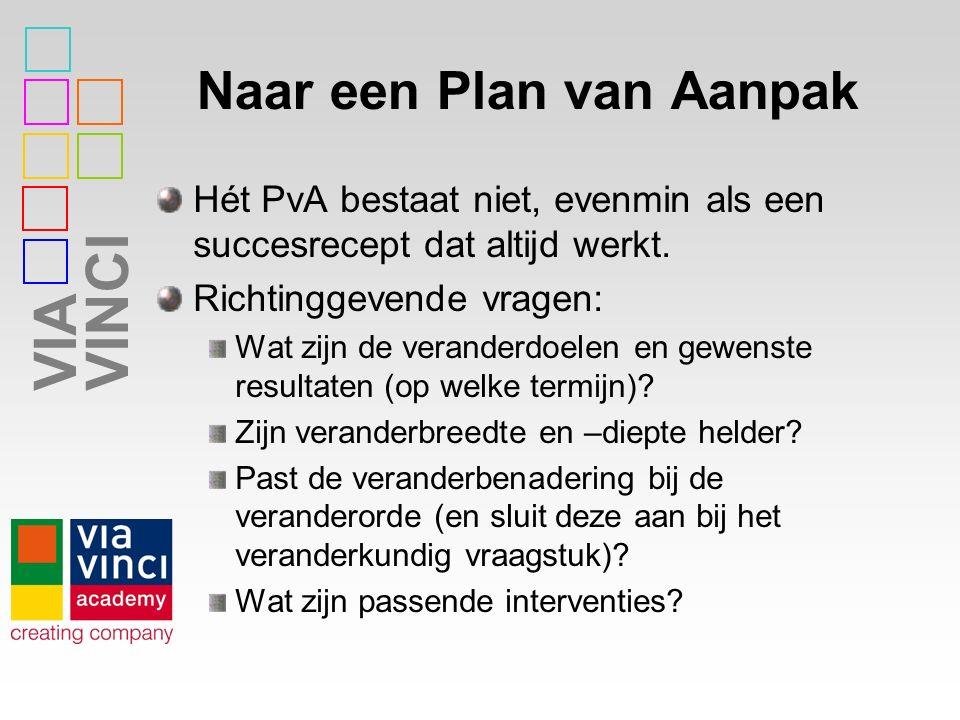 VIAVINCI Naar een Plan van Aanpak Hét PvA bestaat niet, evenmin als een succesrecept dat altijd werkt. Richtinggevende vragen: Wat zijn de veranderdoe
