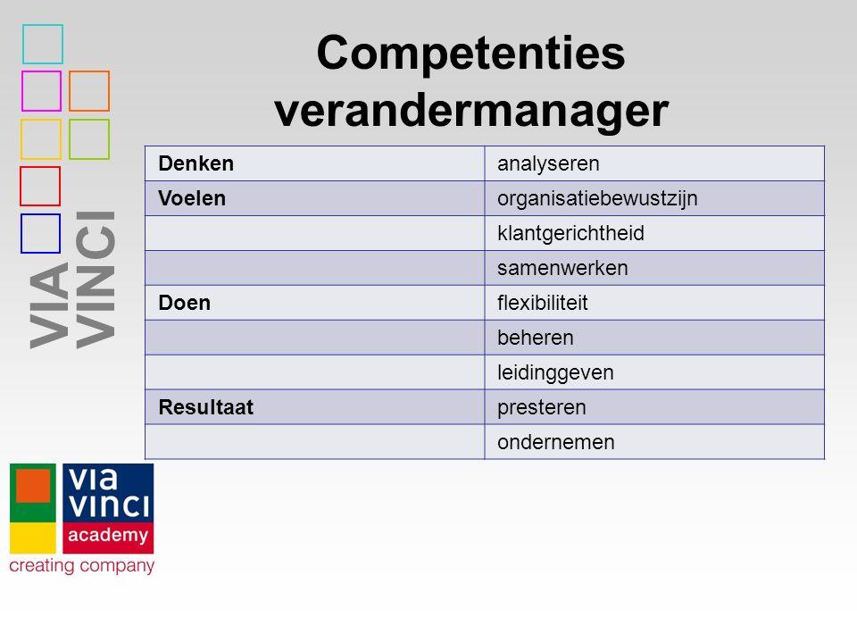 VIAVINCI Competenties verandermanager Denkenanalyseren Voelenorganisatiebewustzijn klantgerichtheid samenwerken Doenflexibiliteit beheren leidinggeven