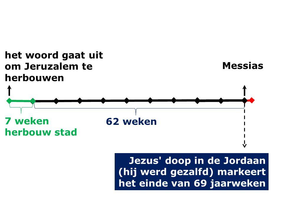 het woord gaat uit om Jeruzalem te herbouwen 62 weken 7 weken herbouw stad Messias Jezus doop in de Jordaan (hij werd gezalfd) markeert het einde van 69 jaarweken