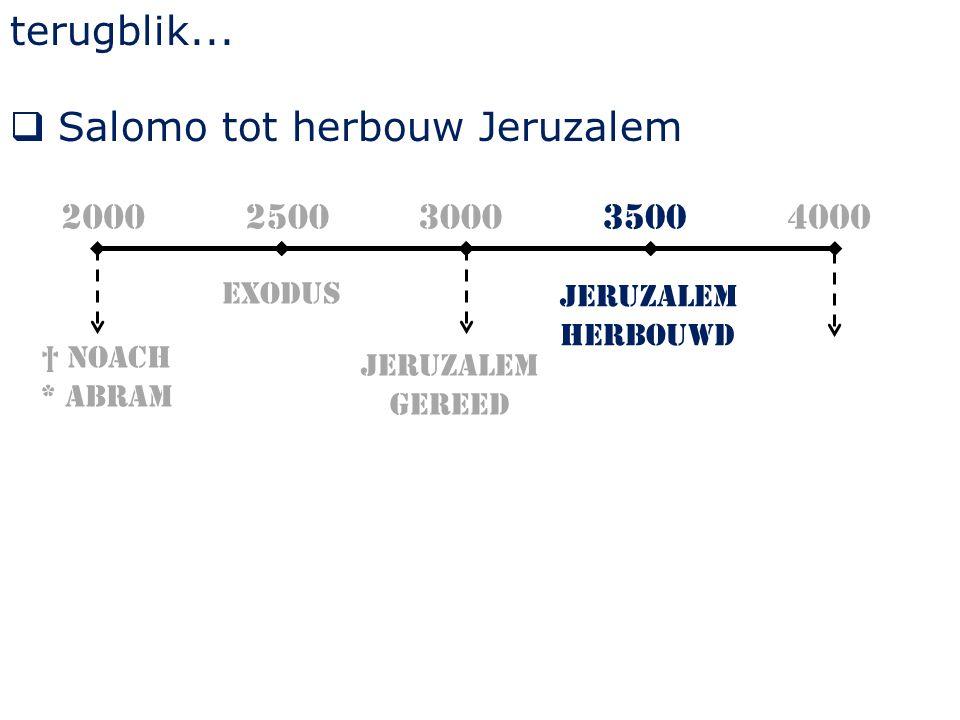 Daniël 9 SV 24 Zeventig weken zijn bestemd over uw volk en over uw heilige stad...