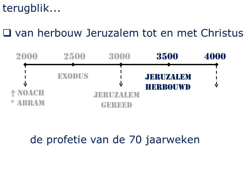  begint te rekenen vanaf de herbouw van Jeruzalem = 1-ste jaar Kores;  7 jaarweken = 7 sabbatsjaren + 1 jubeljaar = 50 jaar  70 jaarweken = 10 x 50 = 500 jaar  als de 70 jaarweken in 3500 AH beginnen...