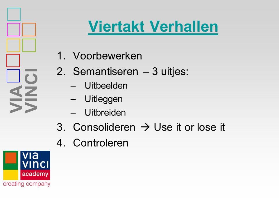 VIAVINCI Viertakt Verhallen 1.Voorbewerken 2.Semantiseren – 3 uitjes: –Uitbeelden –Uitleggen –Uitbreiden 3.Consolideren  Use it or lose it 4.Controle