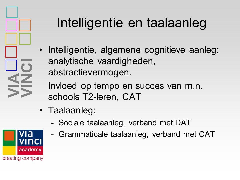 VIAVINCI Intelligentie en taalaanleg Intelligentie, algemene cognitieve aanleg: analytische vaardigheden, abstractievermogen. Invloed op tempo en succ