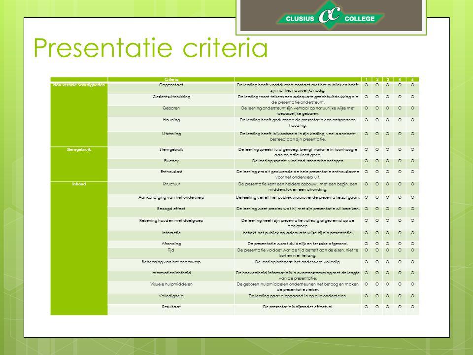 Presentatie criteria Criteria 12345 Non-verbale vaardigheden Oogcontact De leerling heeft voortdurend contact met het publiek en heeft zijn notities nauwelijks nodig.