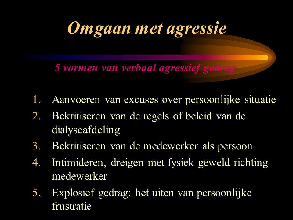 Omgaan met agressie Soorten agressie Verbale agressie Fysieke agressie