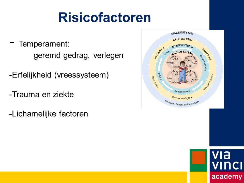 Risicofactoren - Temperament: geremd gedrag, verlegen -Erfelijkheid (vreessysteem) -Trauma en ziekte -Lichamelijke factoren