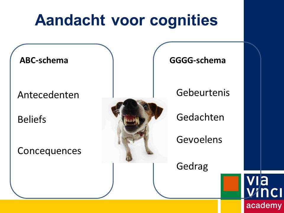 Aandacht voor cognities Antecedenten Beliefs Concequences Gebeurtenis Gedachten Gevoelens Gedrag ABC-schemaGGGG-schema