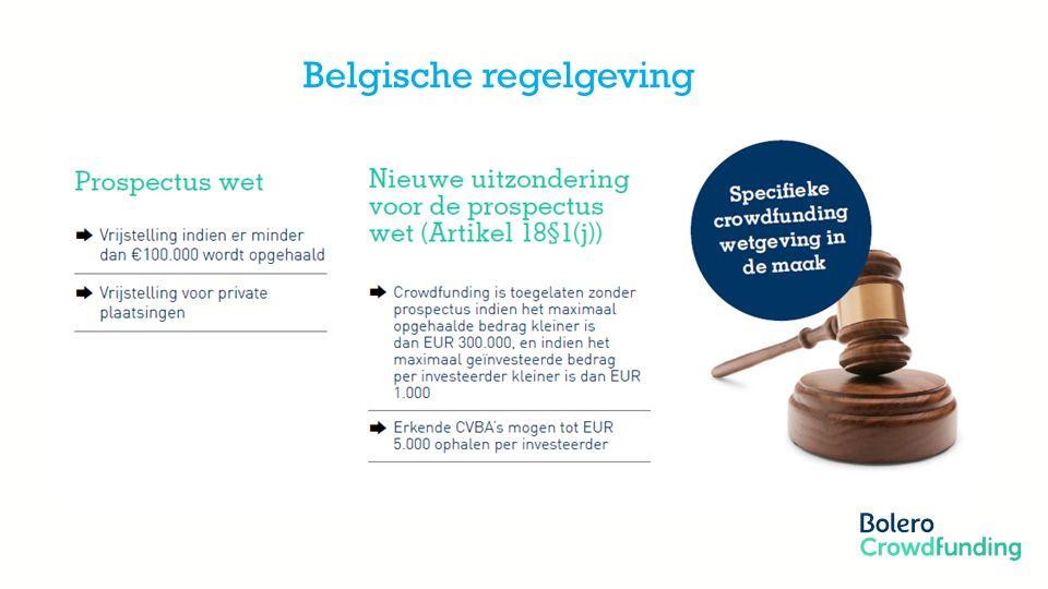 Belgische regelgeving