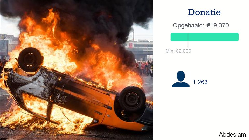 Member of the KBC group Opgehaald: €19.370 Min. €2.000 Abdeslam 1.263 Donatie