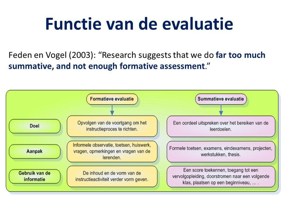 Effect van formatieve evaluatie Hattie (2008).Visible Learning.