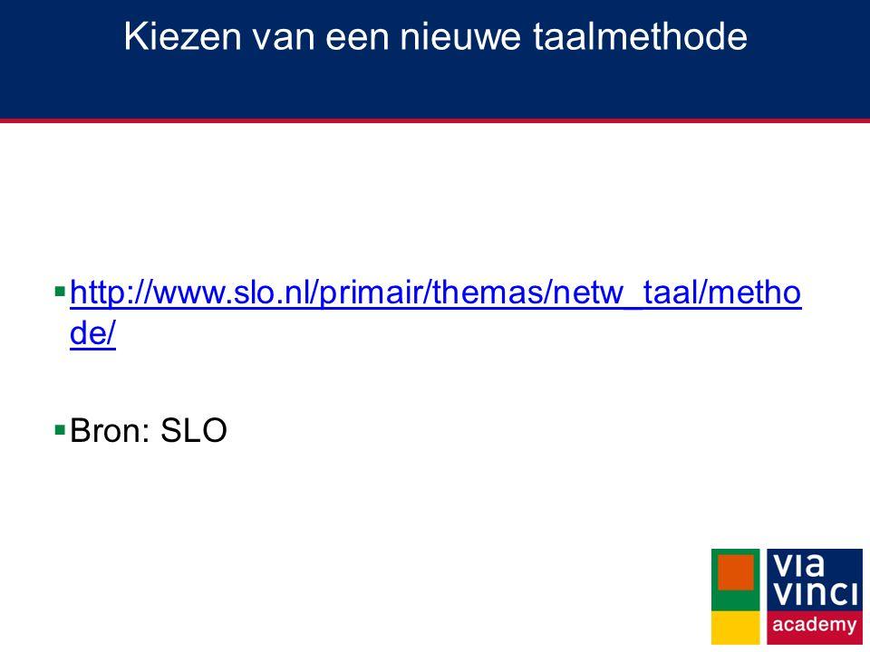 Kiezen van een nieuwe taalmethode  http://www.slo.nl/primair/themas/netw_taal/metho de/ http://www.slo.nl/primair/themas/netw_taal/metho de/  Bron: SLO