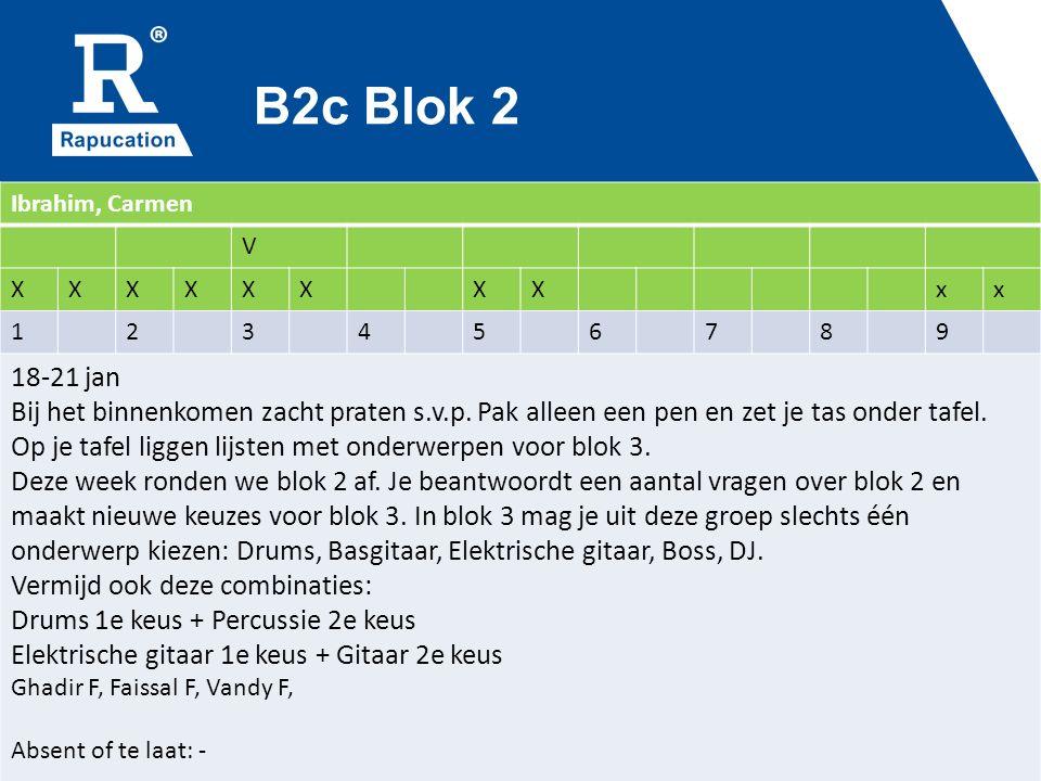 B2c Blok 2 Ibrahim, Carmen V XXXXXXXXxx 123456789 18-21 jan Bij het binnenkomen zacht praten s.v.p.