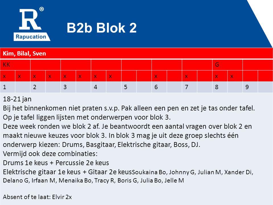 B2b Blok 2 Kim, Bilal, Sven KKG xxxxxxxxxxxx 123456789 18-21 jan Bij het binnenkomen niet praten s.v.p.