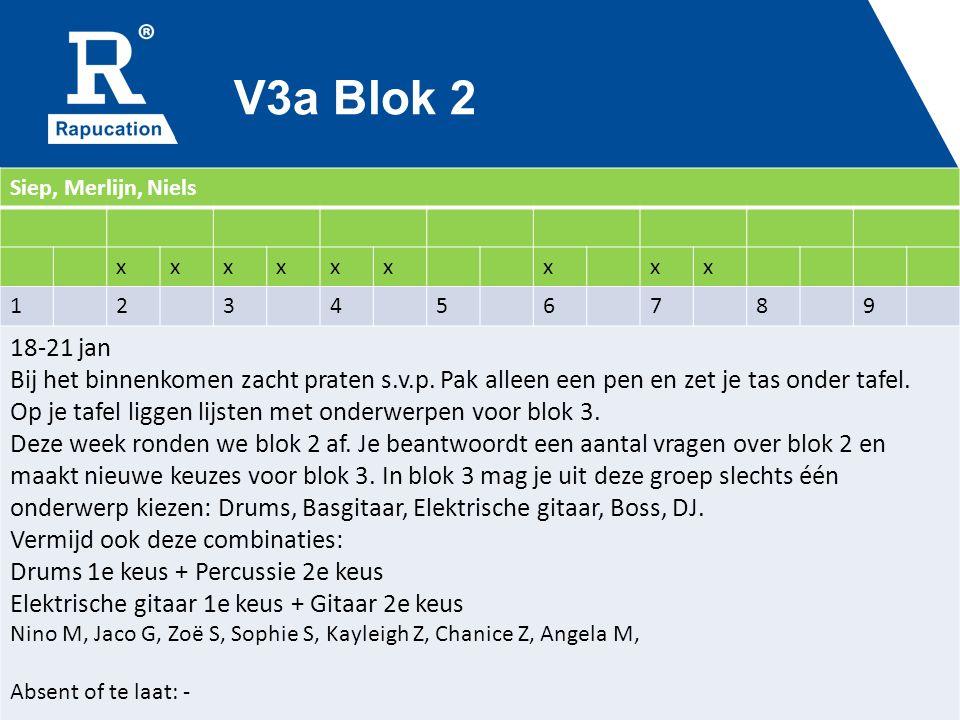 V3a Blok 2 Siep, Merlijn, Niels xxxxxxxxx 123456789 18-21 jan Bij het binnenkomen zacht praten s.v.p.