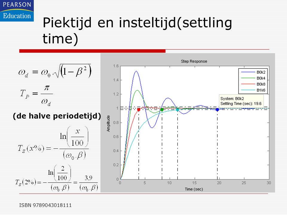 ISBN 9789043018111 Piektijd en insteltijd(settling time) (de halve periodetijd)