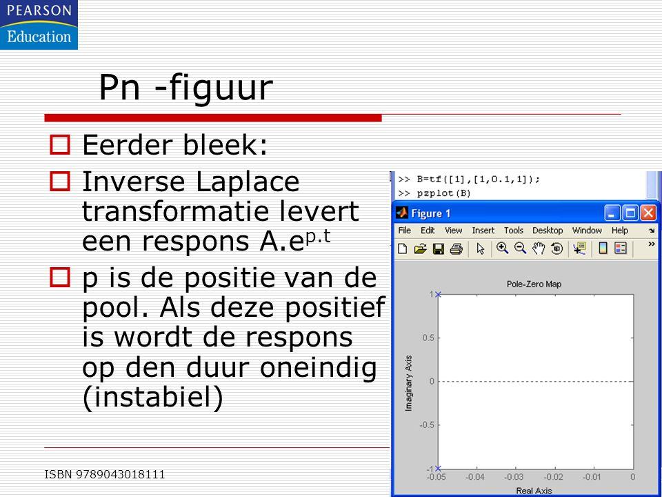 ISBN 9789043018111 Pn -figuur  Eerder bleek:  Inverse Laplace transformatie levert een respons A.e p.t  p is de positie van de pool. Als deze posit
