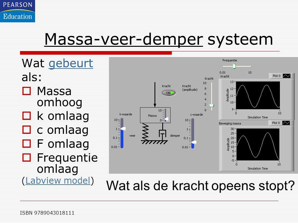 ISBN 9789043018111 Massa-veer-demper systeem Wat gebeurtgebeurt als:  Massa omhoog  k omlaag  c omlaag  F omlaag  Frequentie omlaag (Labview mode