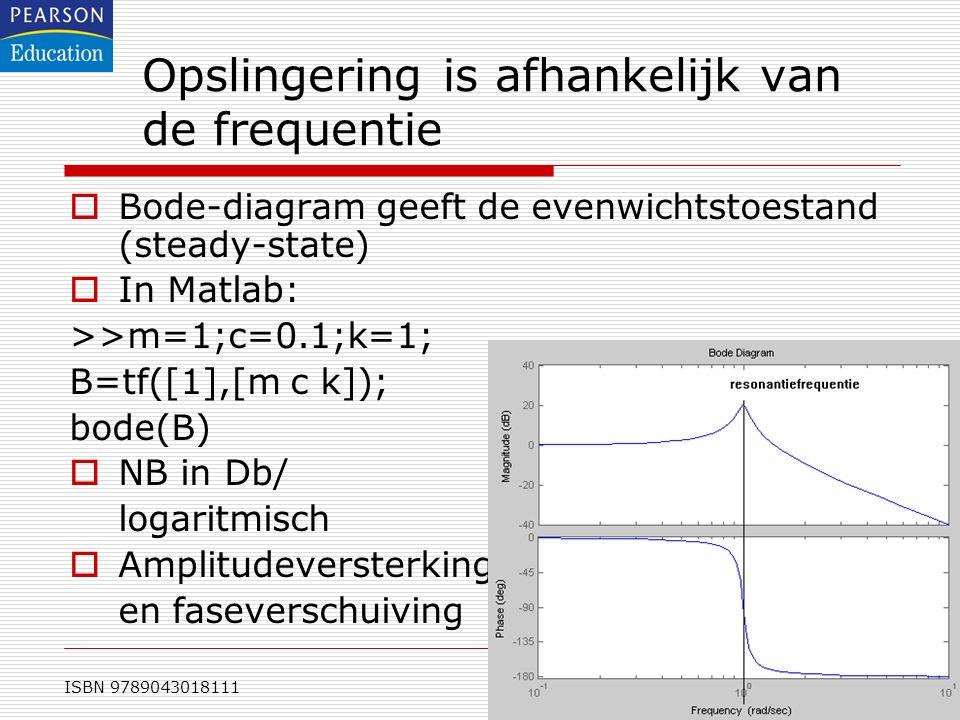 ISBN 9789043018111 Opslingering is afhankelijk van de frequentie  Bode-diagram geeft de evenwichtstoestand (steady-state)  In Matlab: >>m=1;c=0.1;k=