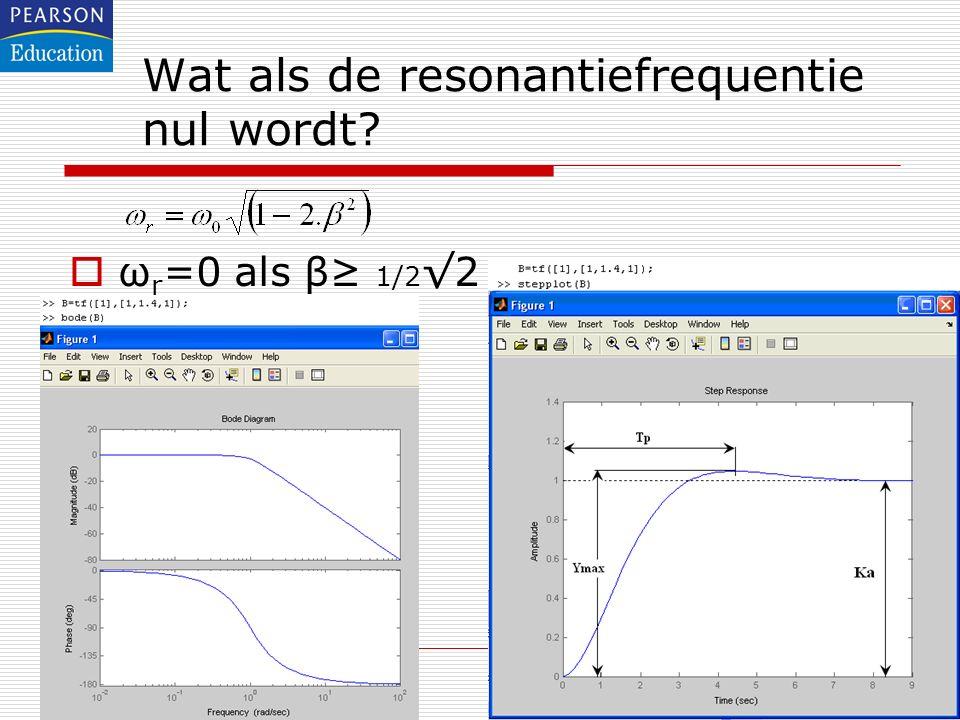 ISBN 9789043018111 Wat als de resonantiefrequentie nul wordt?  ω r =0 als β≥ 1/2 √2