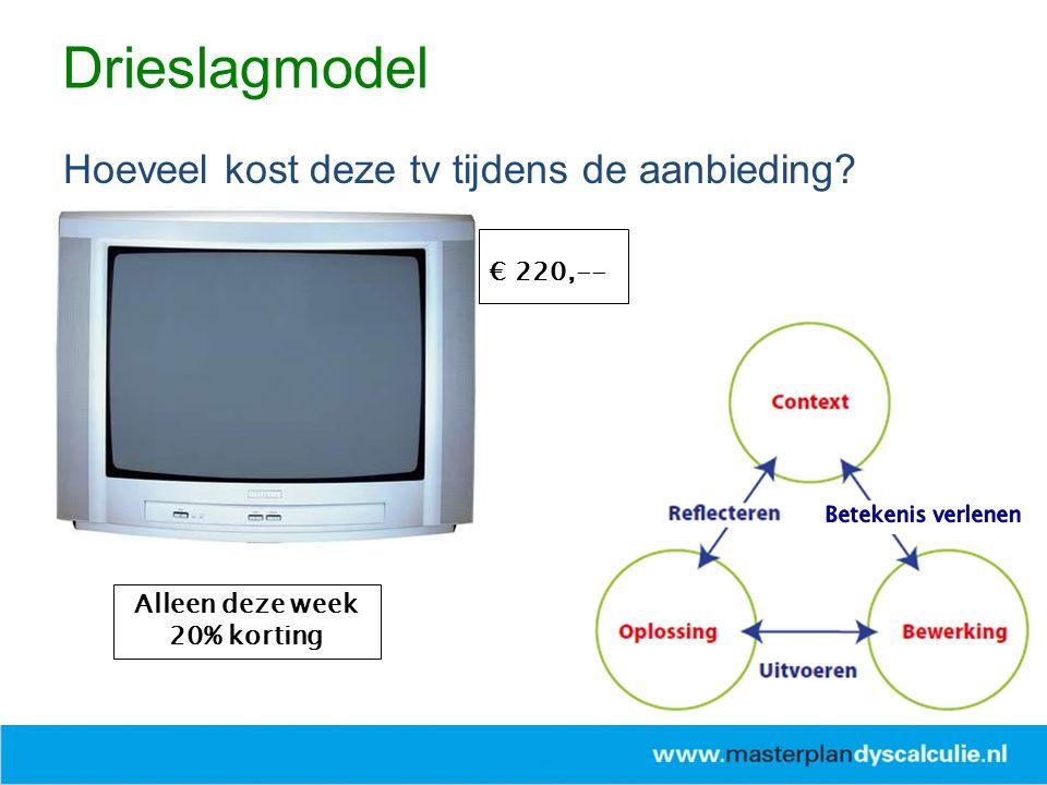 Alleen deze week 20% korting € 220,-- Drieslagmodel Hoeveel kost deze tv tijdens de aanbieding?