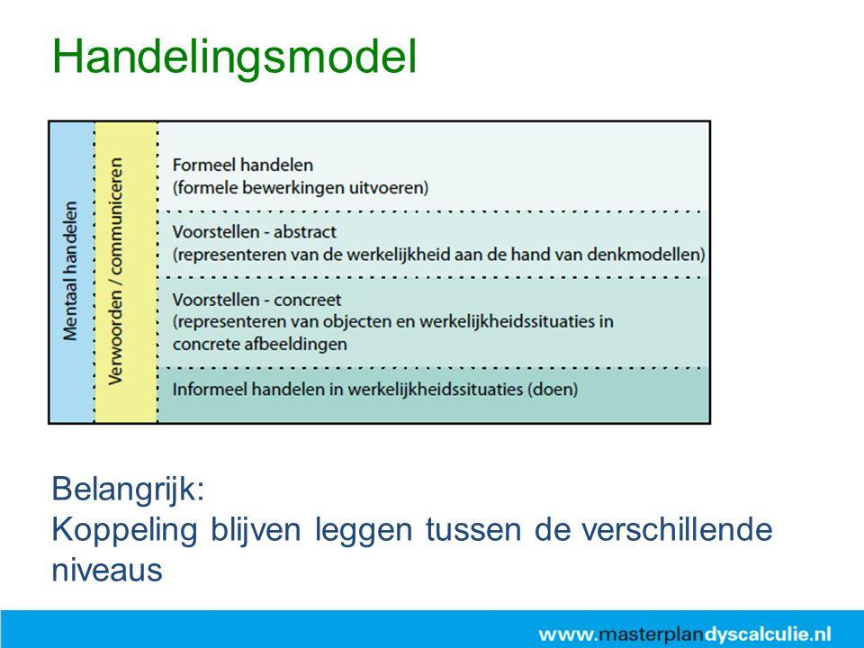 Belangrijk: Koppeling blijven leggen tussen de verschillende niveaus Handelingsmodel