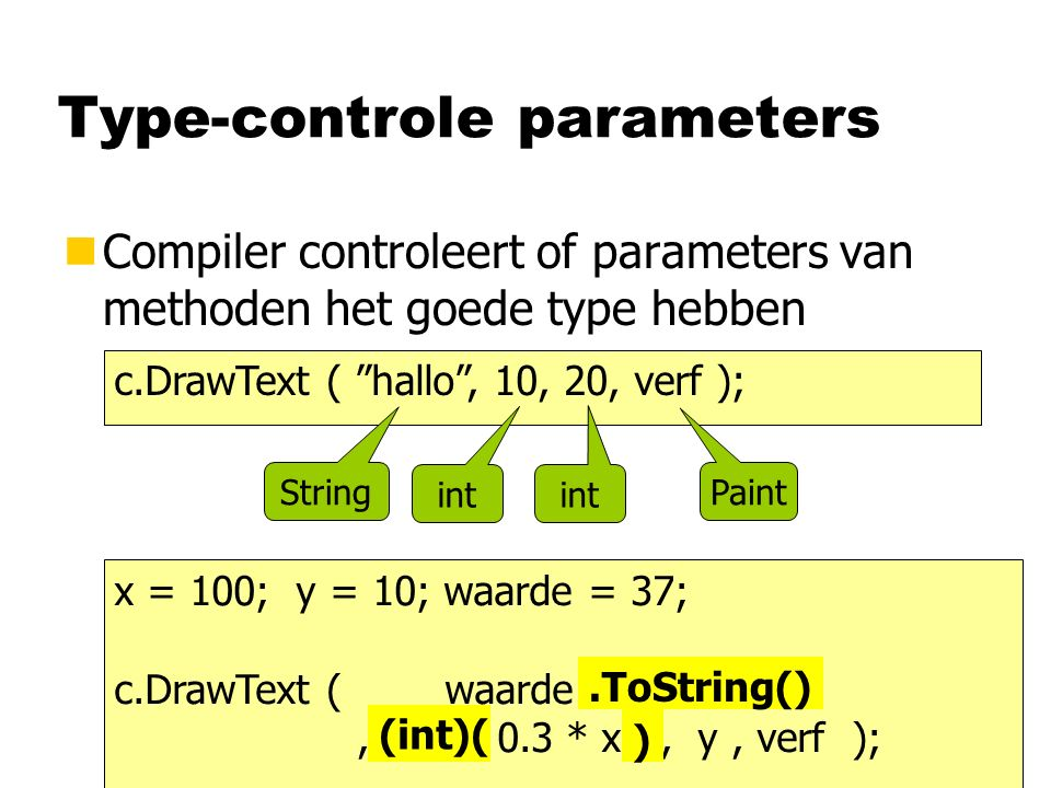 Type-controle parameters nCompiler controleert of parameters van methoden het goede type hebben c.DrawText ( hallo , 10, 20, verf ); x = 100; y = 10; waarde = 37; c.DrawText ( waarde, 0.3 * x, y, verf );.ToString() (int)( ) String int Paint