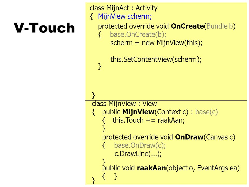 V-Touch protected override void OnCreate(Bundle b) { base.OnCreate(b); class MijnAct : Activity } { scherm = new MijnView(this); this.SetContentView(scherm); } MijnView scherm; } { protected override void OnDraw(Canvas c) { base.OnDraw(c); } public MijnView(Context c) : base(c) { } c.DrawLine(...); class MijnView : View this.Touch += raakAan; public void raakAan(object o, EventArgs ea) { }